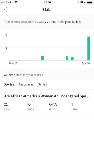 Medium Screenshot of Stats
